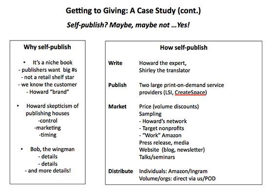 Self-Publishing-Slide-2